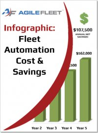 Fleet Cost and Savings Infographic Cover.jpg